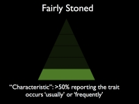 Image-Fairly-Characteristic-On Being Stoned.001