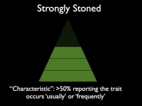 Image-Strongly-Characteristic-On Being Stoned.001