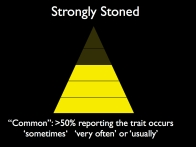 Image-Strongly-Common-On Being Stoned.001