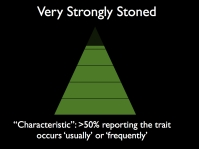 Image-Very Strongly-Characteristic-On Being Stoned.001